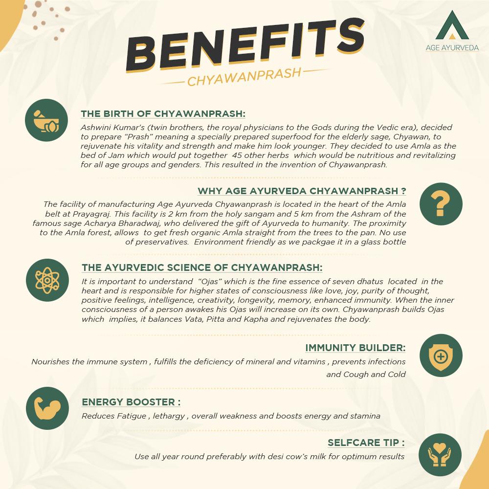 Age Ayurveda Chyawanprash Benefits